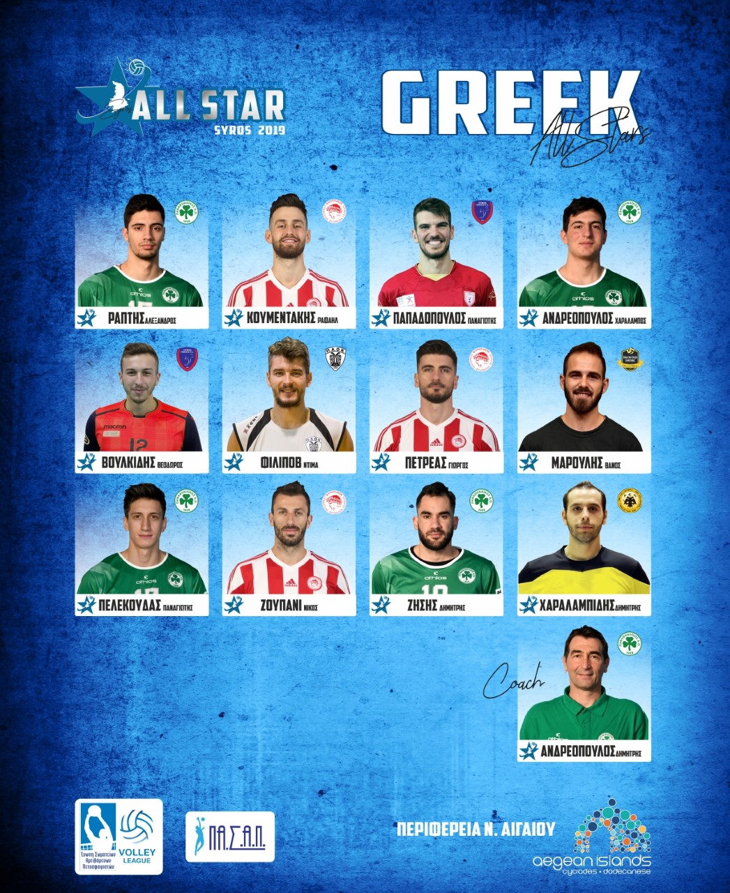 PLAYERS GRE