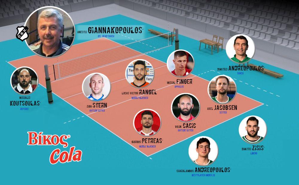 Οι επιλογές του Ανέστη Γιαννακόπουλου για τους κορυφαίους της Volley League